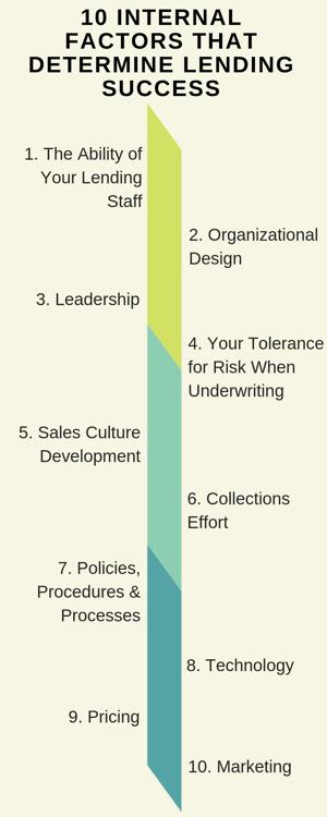 10 Internal Factors that Determine Lending Success