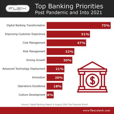 FLEX-BankingPriorities_0321-r1