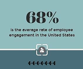 credit union employee engagement