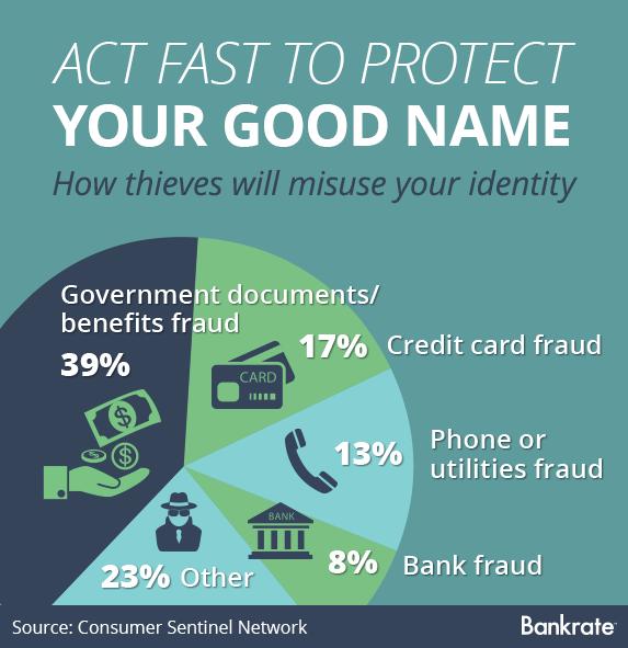 credit union credit cards