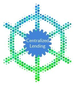 Credit Union Centralized Lending